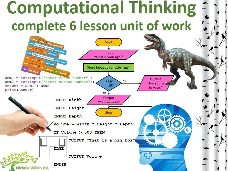 Computational Thinking 6 lesson unit of work (GCSE Computer Science and KS3 Computing)