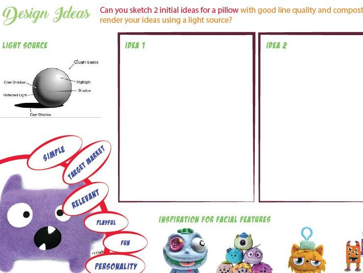 Design and Technology Cover lesson (Sheets)