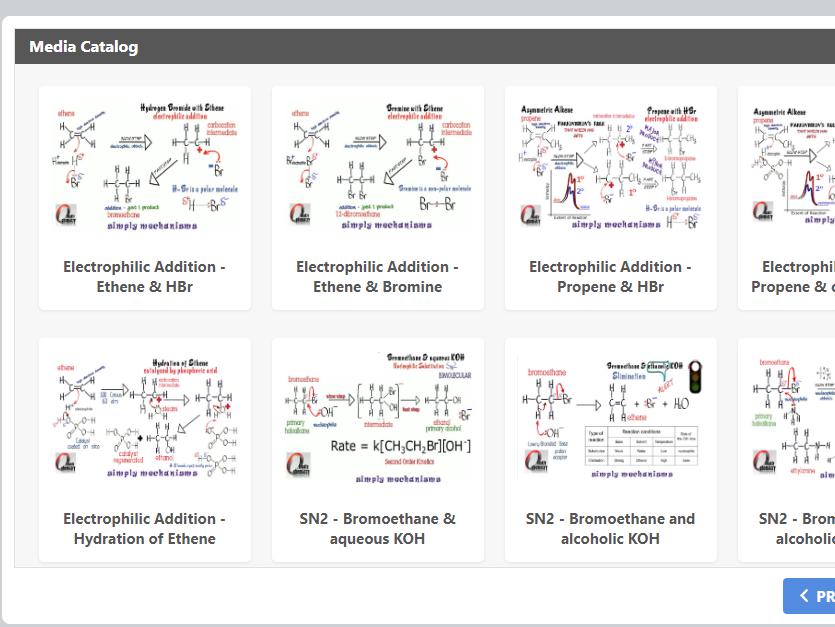 Catalogue of animated organic mechanisms