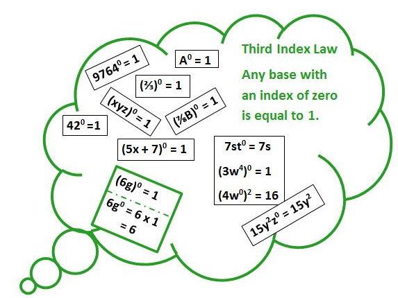Third Index Law