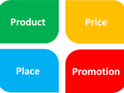Marketing Mix Powerpoint with activities