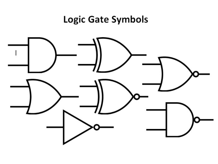 Vector Graphics Of Logic Gates By Csstuff Teaching Resources Tes