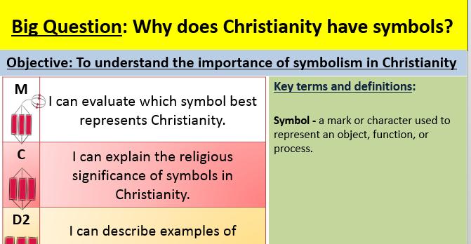 Christian symbols lesson
