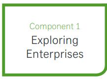 BTEC Tech Award in Enterprise - Component 1 Exploring Enterprises