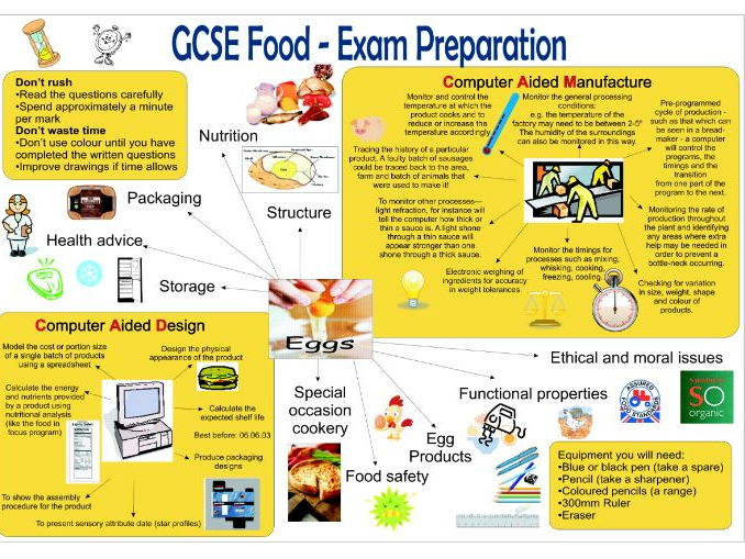 Food Technology GCSE