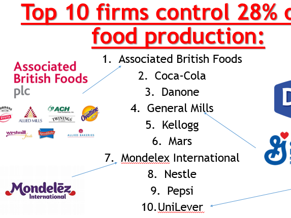 AQA Globalisation - L10 Food Commodity - Palm Oil (Lesson and Resources).