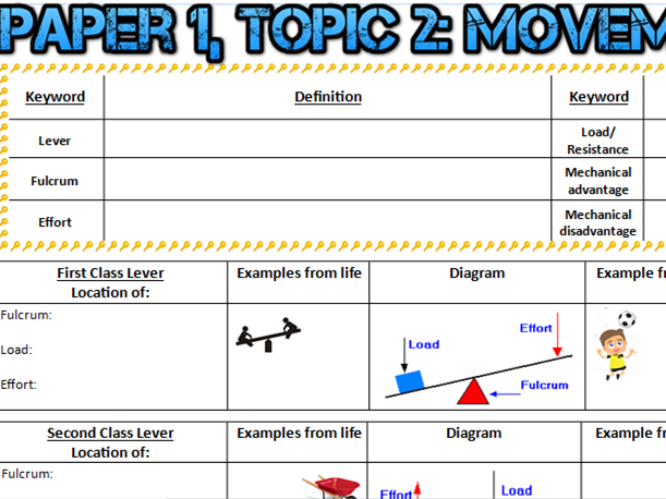 Edexcel GCSE PE Movement Analysis Levers students differentiated worksheet