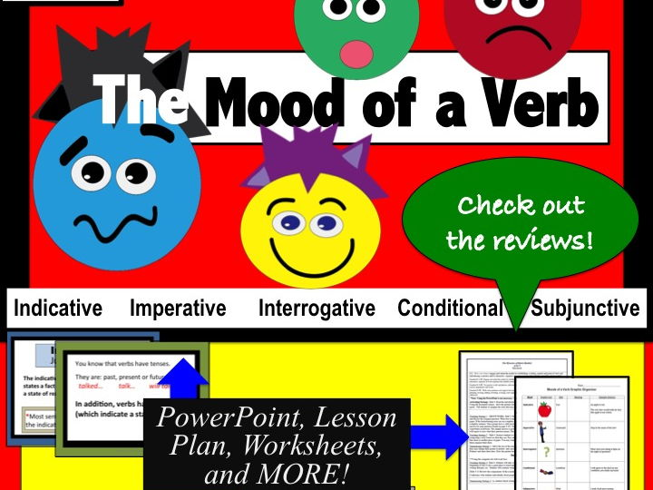 The Moods of a Verb... Indicative... Subjunctive...