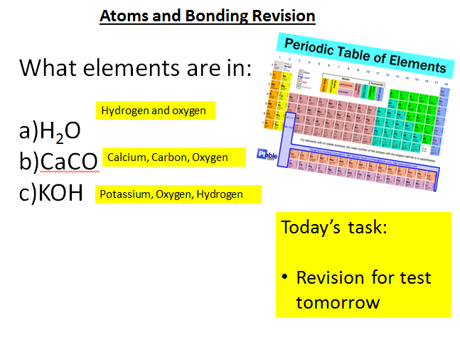 Atomic Structure Revision