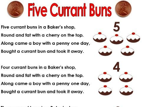 Five Currant Buns Activity Set, Counting, Rhyming, Singing Game