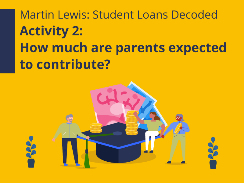 Martin Lewis: Student Loans Decoded Part 2