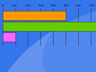 Comparing Centimetre Lines