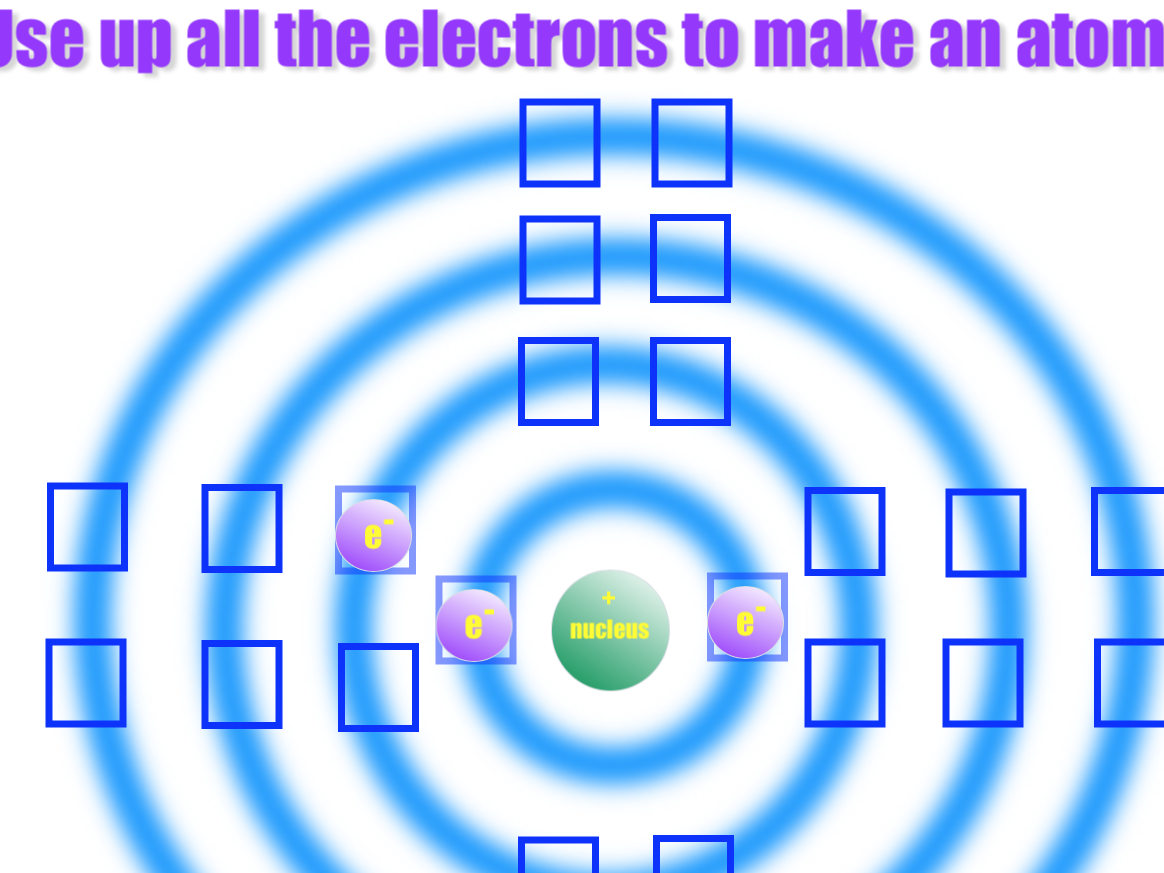 Interactive electronic configuration