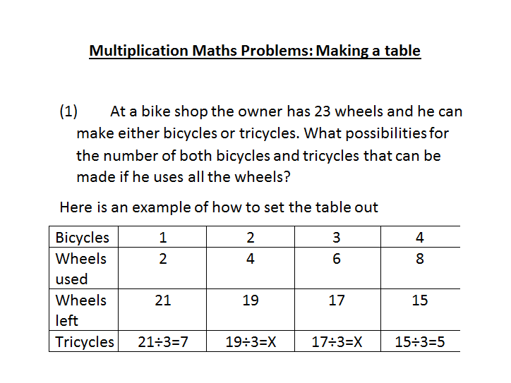 Multiplication Problem Solving: Making a table Great to engage boys inc. lesson plan