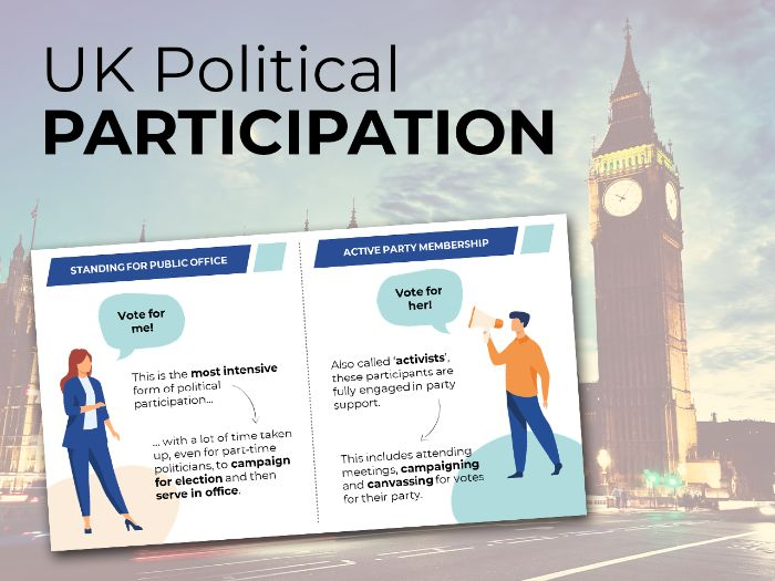Political Participation in the UK - Edexcel A Level Politics