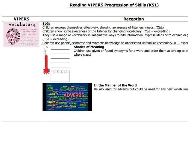KS1 Reading VIPERS progression