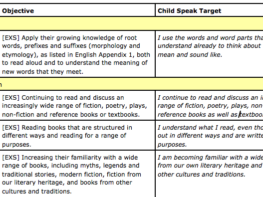 Year 6 Reading Child Speak Targets NC 2014