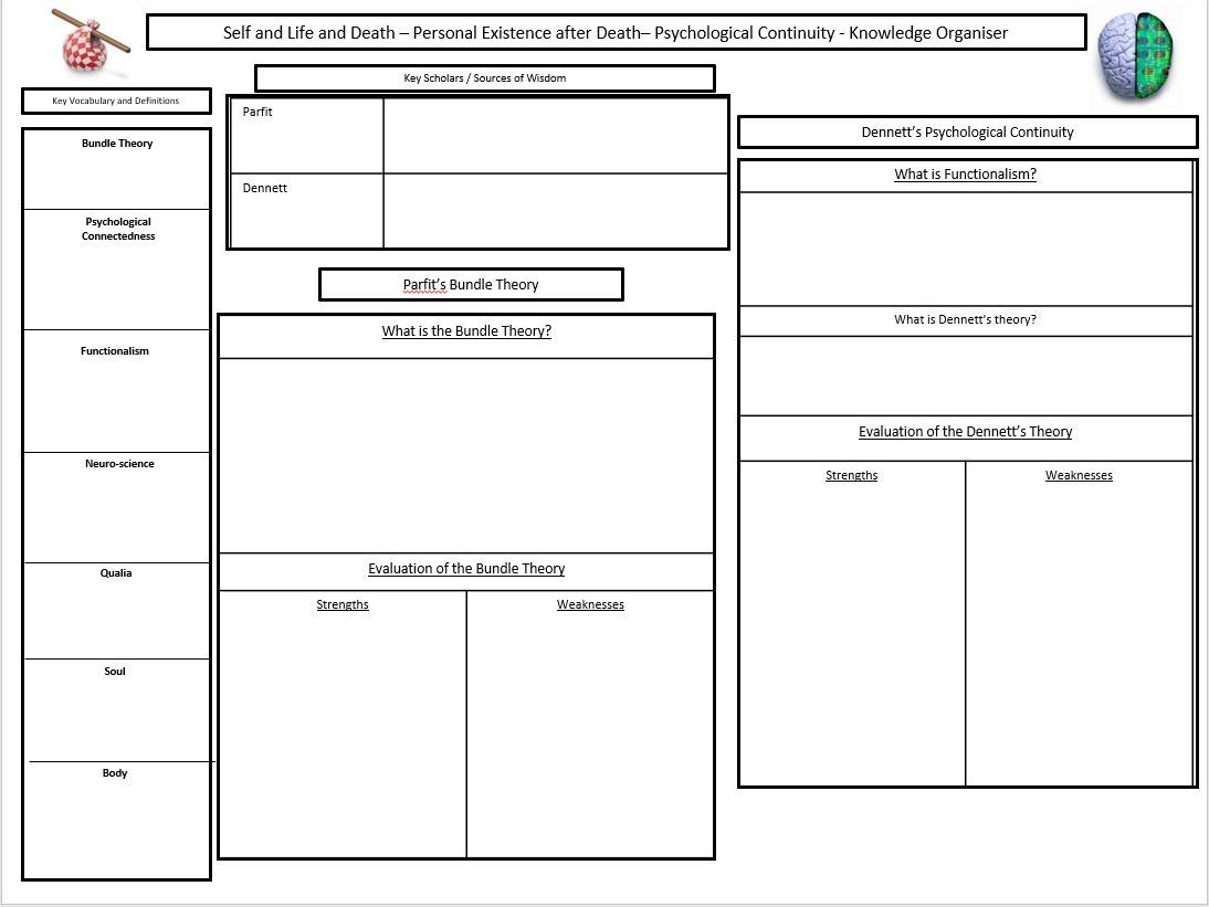 Knowledge Organisers for AQA Philosophy