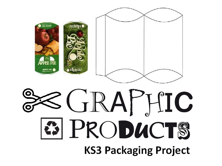 Food Packaging Graphic Products KS3 Project