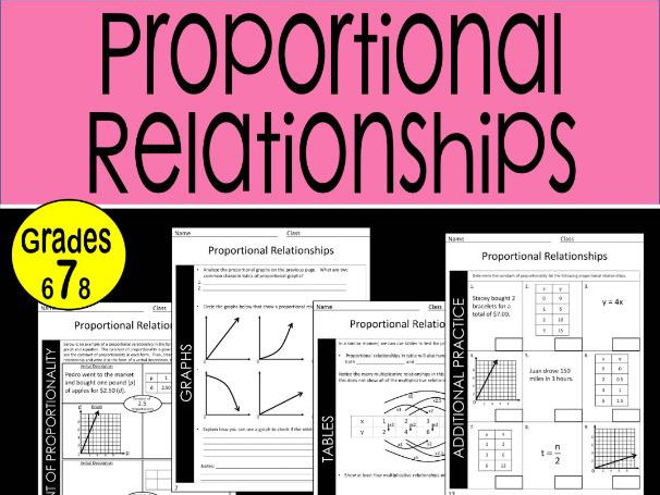 Proportional Relationships Guided Notes 7th Grade Math