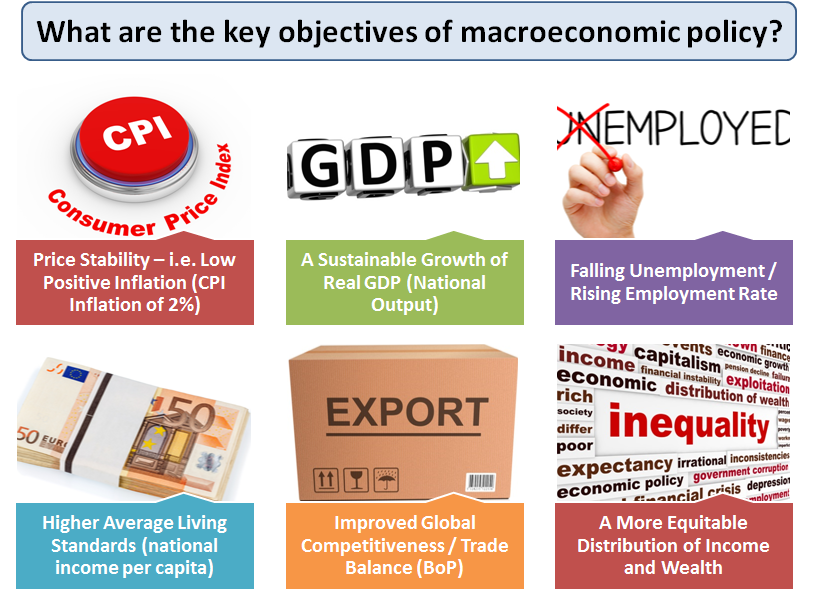 AQA/EDEXCEL GCSE ECONOMICS: 9-1 Intro to govt. objectives