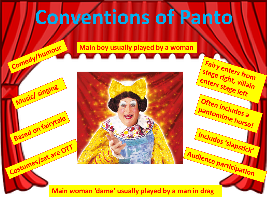 KS3 Pantomime Bundle