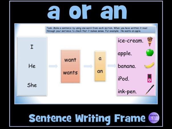 Sentence Writing Frame - 'a' or 'an'