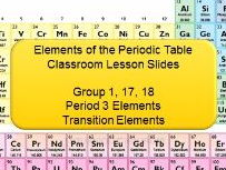 Elements of the Periodic Table Classroom Lesson Slides (Group 1,17,18, and Transition Elements)