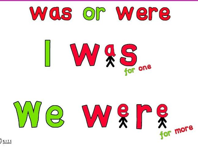 Year 4 Grammar Curriculum Sample