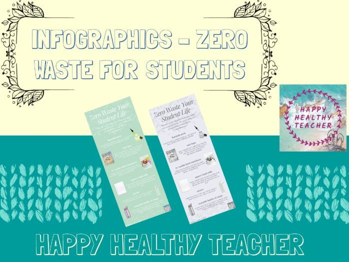 Infographics Easy Zero Waste for students