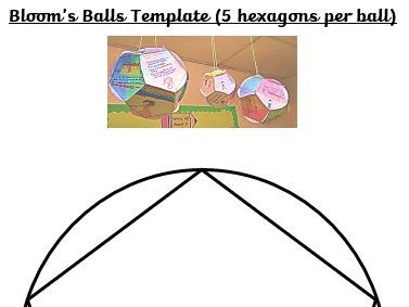 Bloom's Ball Template