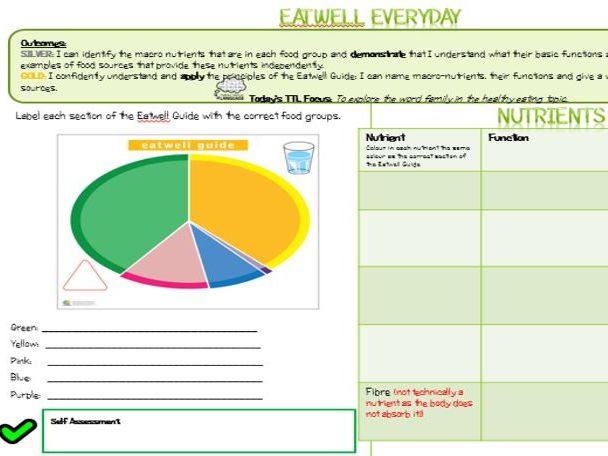 Year 7 Eatwell Everyday Student Booklets (differentiated)