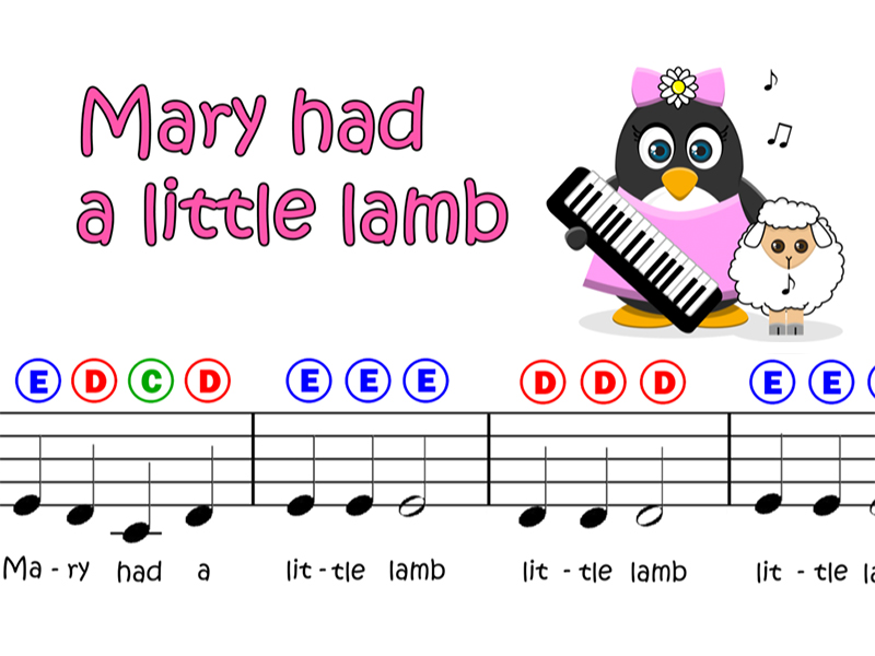 Mary Had a Little Lamb - Easy Piano Score (Notes on Stave)