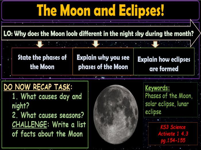 The Moon and eclipses KS3 Activate Science