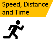 Speed, Distance and Time (KS3)