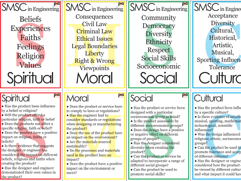 Smsc In Engineering Clue Cards Product Analysis Tool Teaching Resources