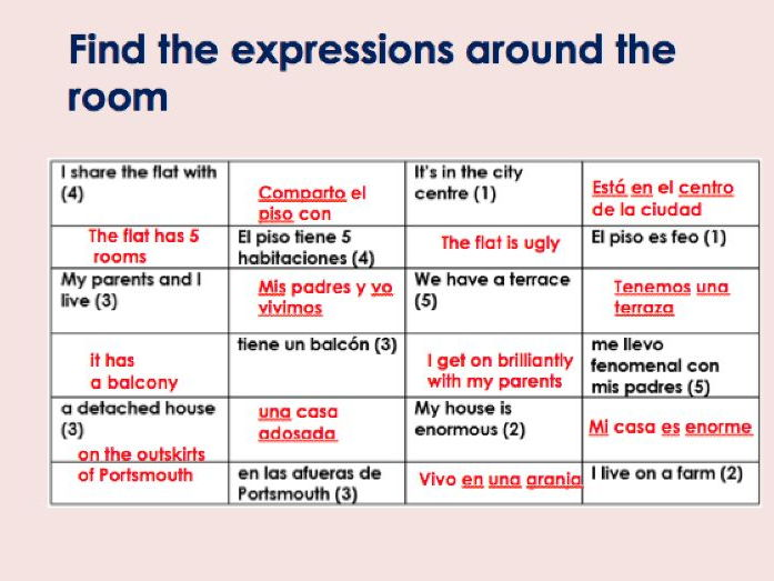 KS3/4 Spanish - Cómo es tu casa / What is your house like