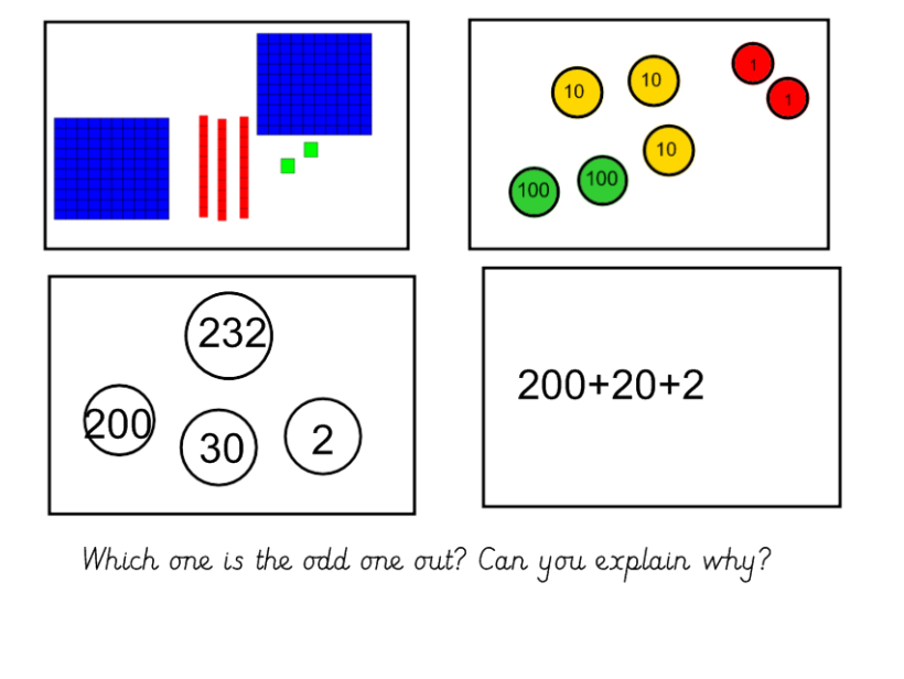 Year 3 Reasoning And Mastery Place Value Tasks