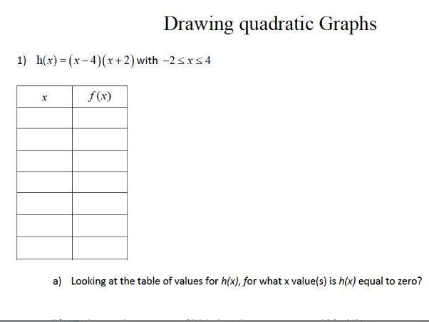 GCSE Maths Revision Drawing Quadratic Graphs
