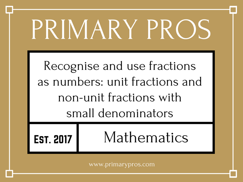 Recognise and use fractions as numbers: unit fractions and non-unit fractions with small denominator
