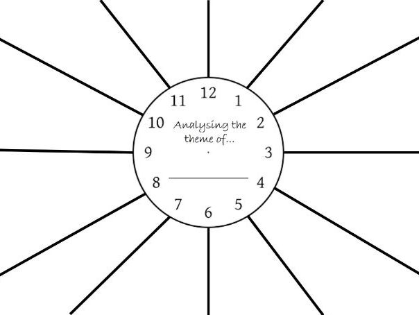 A selection of revision clocks for the Eduqas poetry anthology