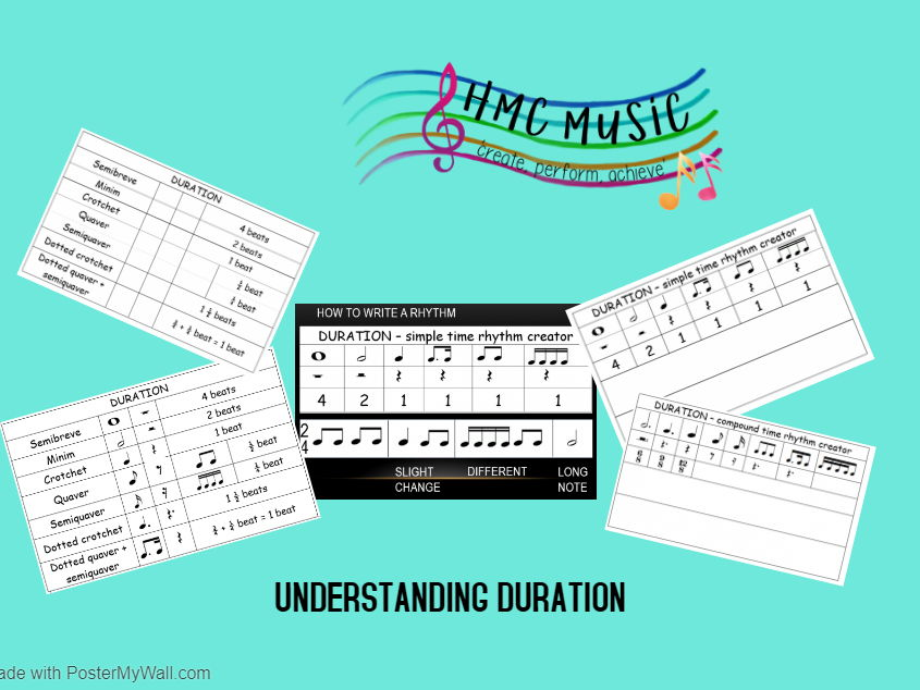 UNDERSTANDING DURATION: Note lengths - fill in the symbols and number of beats