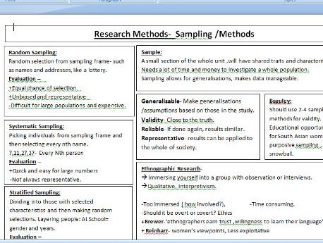 A-Level OCR  (H580) - Research Methods  Revision/Posters