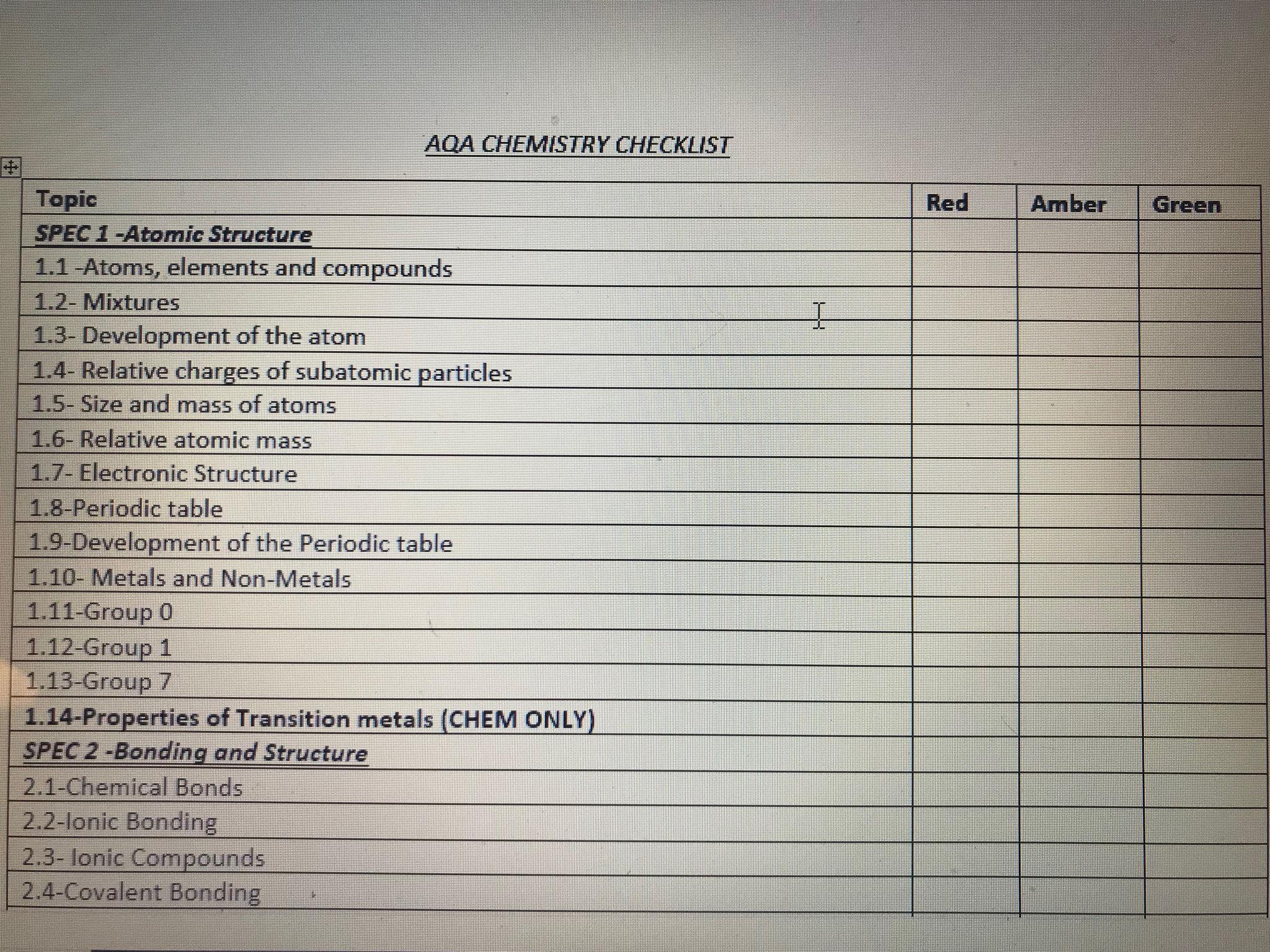 NEW AQA Chemistry checklist