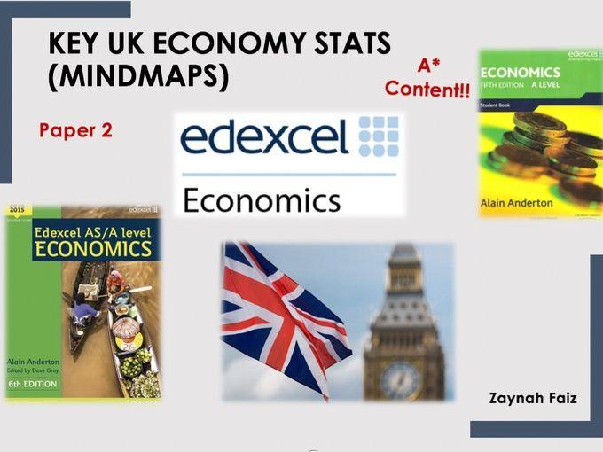KEY UK ECONOMY STATS (MINDMAPS)