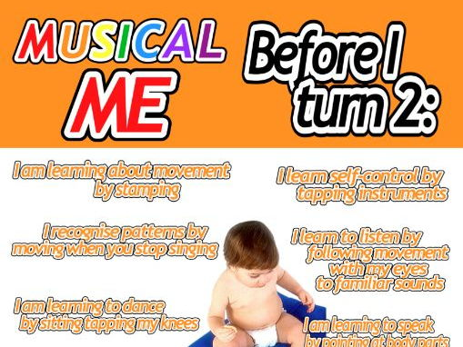 Musical ME under TWO
