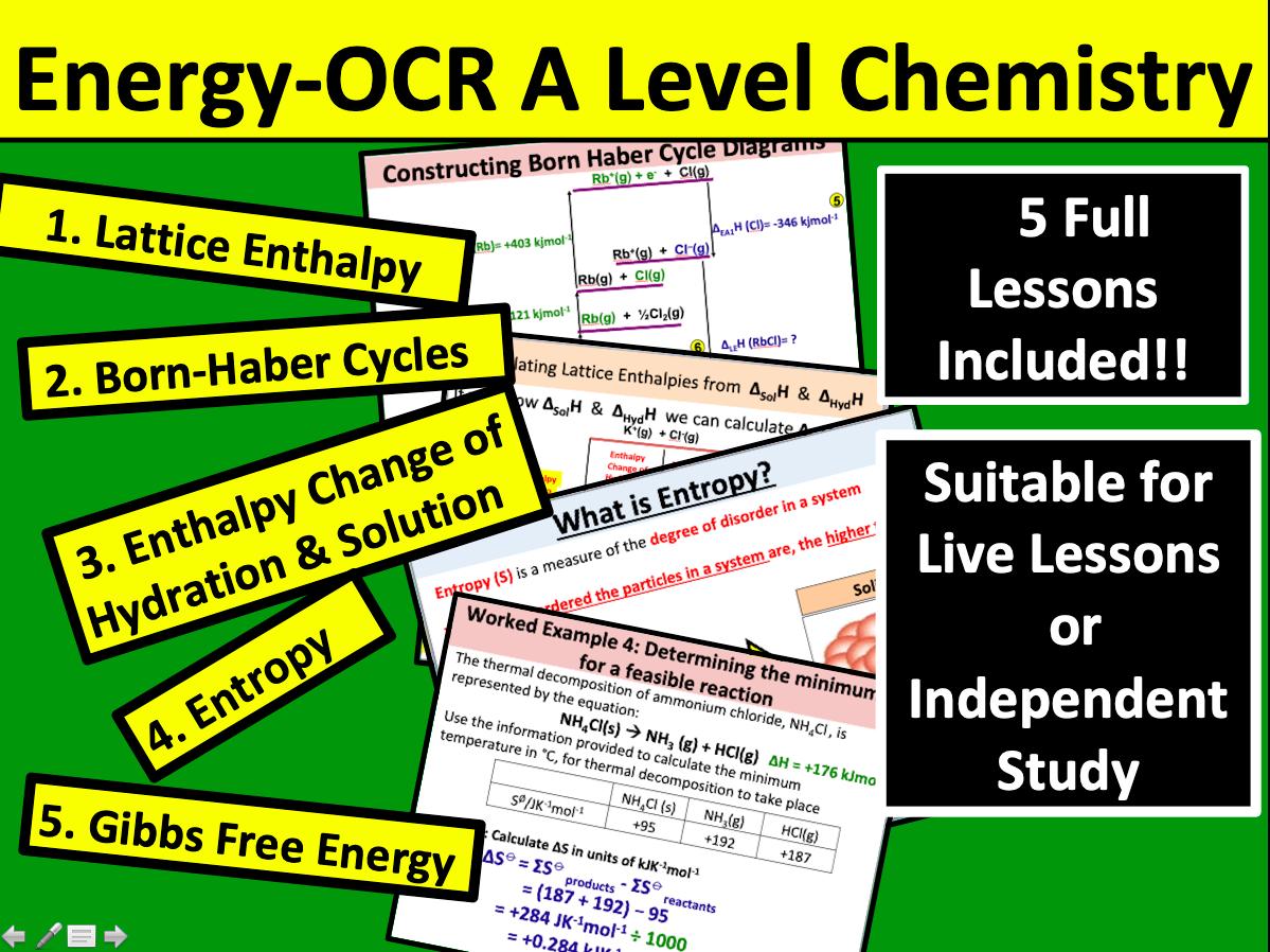 Preschool chemistry resources