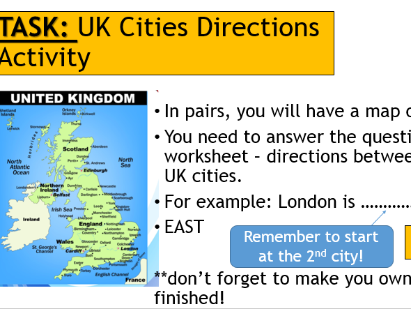 Map Skills - L5 Direction (Lesson and Resources)