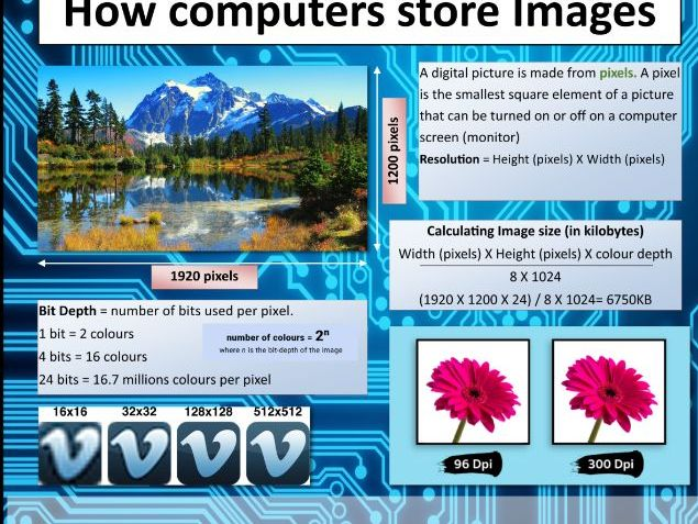 GCSE 9 - 1 Computer Science - Images