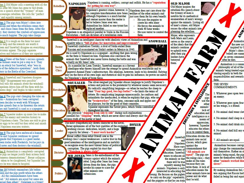 English Literature grades 9-1 - Animal Farm - Learning Mat